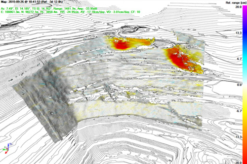 Point Cloud with Scatter X